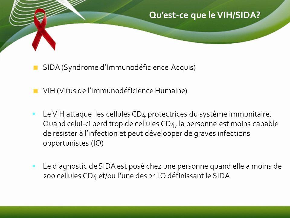 SIDA (Syndrome dImmunodéficience Acquis) VIH (Virus de lImmunodéficience Humaine) Le VIH attaque les cellules CD4 protectrices du système immunitaire.