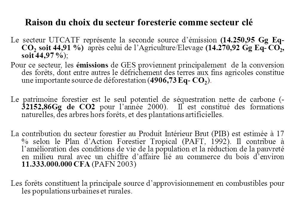 Raison du choix du secteur foresterie comme secteur clé Le secteur UTCATF représente la seconde source démission (14.250,95 Gg Eq- CO 2 soit 44,91 %) après celui de lAgriculture/Elevage (14.270,92 Gg Eq- CO 2, soit 44,97 %); Pour ce secteur, les émissions de GES proviennent principalement de la conversion des forêts, dont entre autres le défrichement des terres aux fins agricoles constitue une importante source de déforestation (4906,73 Eq- CO 2 ).