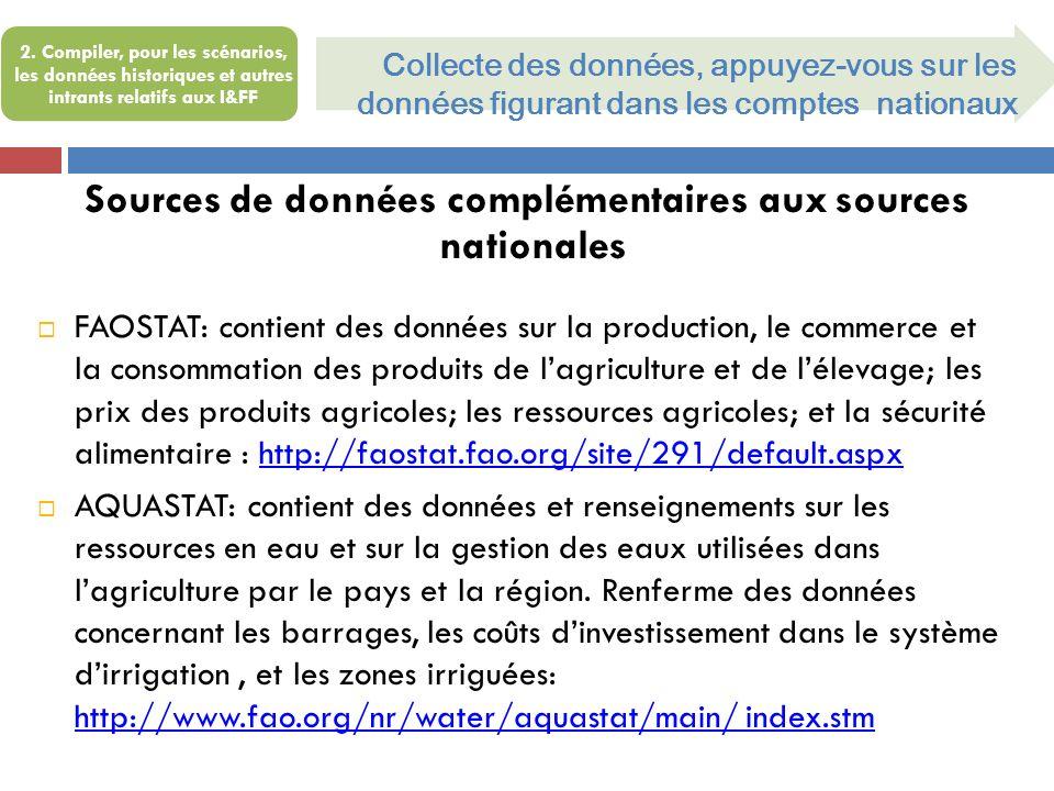 Collecte des données, appuyez-vous sur les données figurant dans les comptes nationaux Sources de données complémentaires aux sources nationales FAOSTAT: contient des données sur la production, le commerce et la consommation des produits de lagriculture et de lélevage; les prix des produits agricoles; les ressources agricoles; et la sécurité alimentaire : http://faostat.fao.org/site/291/default.aspxhttp://faostat.fao.org/site/291/default.aspx AQUASTAT: contient des données et renseignements sur les ressources en eau et sur la gestion des eaux utilisées dans lagriculture par le pays et la région.