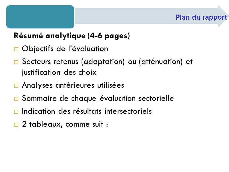 Résumé analytique (4-6 pages) Objectifs de lévaluation Secteurs retenus (adaptation) ou (atténuation) et justification des choix Analyses antérieures