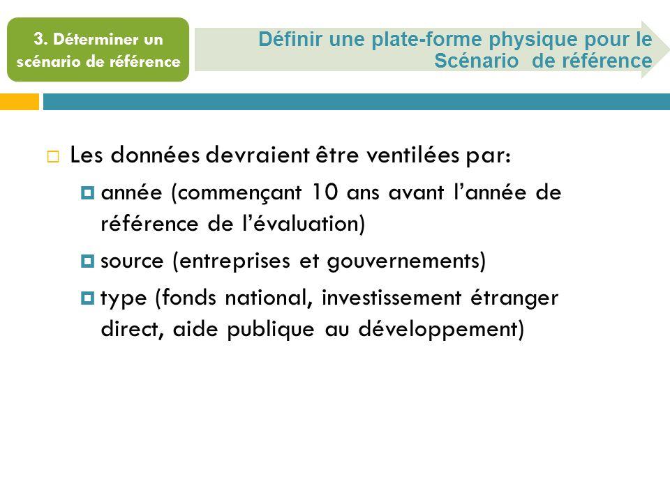 3. Déterminer un scénario de référence Définir une plate-forme physique pour le Scénario de référence Les données devraient être ventilées par: année