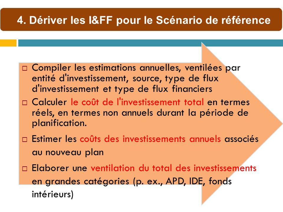Compiler les estimations annuelles, ventilées par entité d investissement, source, type de flux d investissement et type de flux financiers Calculer le coût de l investissement total en termes réels, en termes non annuels durant la période de planification.