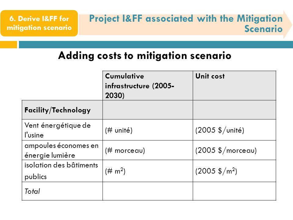 6. Derive I&FF for mitigation scenario Project I&FF associated with the Mitigation Scenario Adding costs to mitigation scenario Cumulative infrastruct