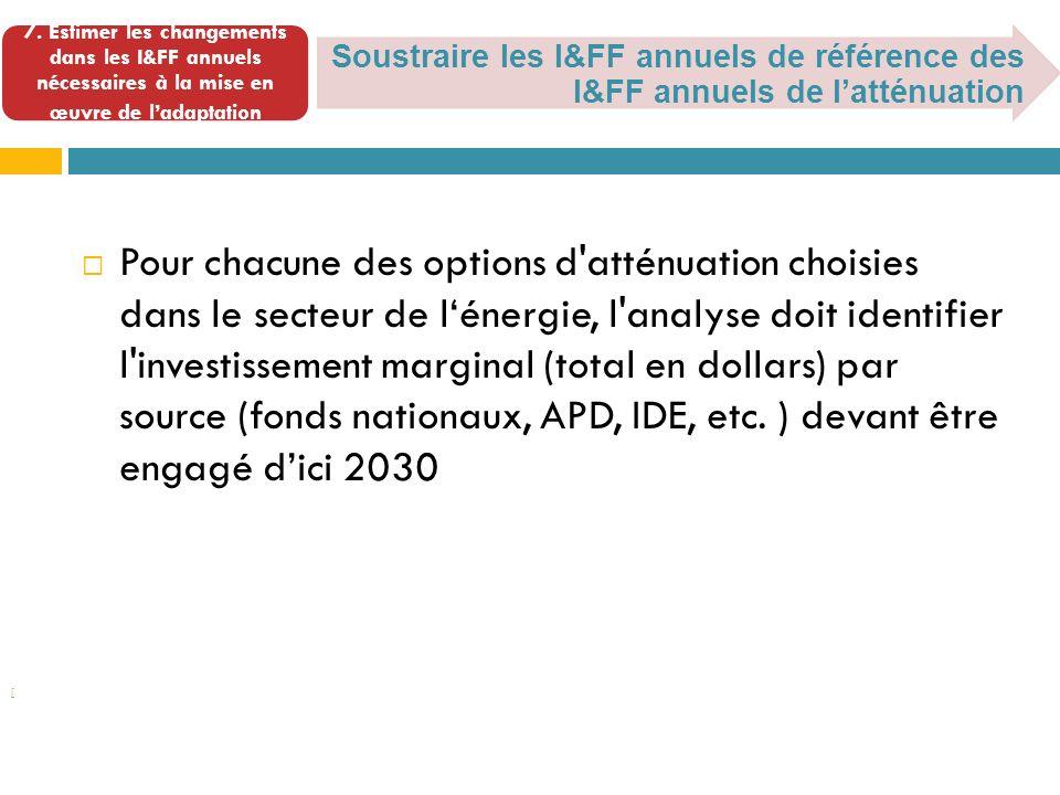 [ Soustraire les I&FF annuels de référence des I&FF annuels de latténuation 7.