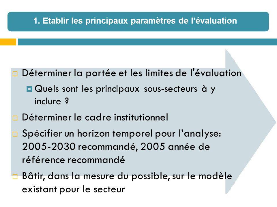 Déterminer la portée et les limites de l évaluation Quels sont les principaux sous-secteurs à y inclure .