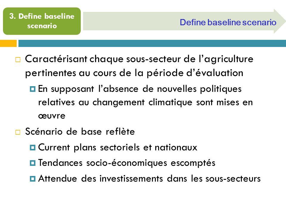 3. Define baseline scenario Caractérisant chaque sous-secteur de lagriculture pertinentes au cours de la période dévaluation En supposant labsence de