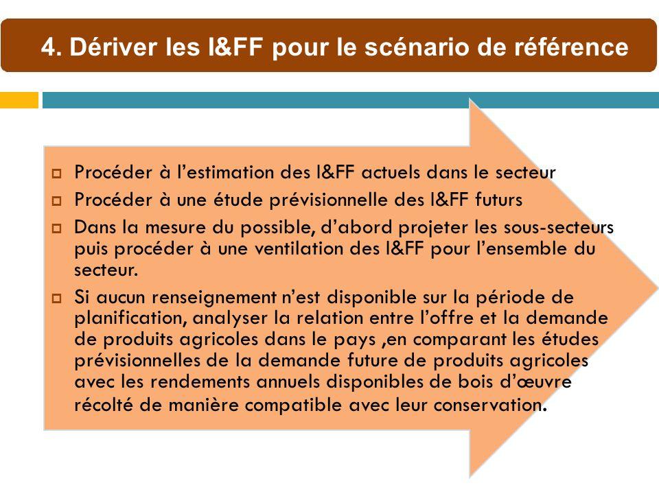 Procéder à lestimation des I&FF actuels dans le secteur Procéder à une étude prévisionnelle des I&FF futurs Dans la mesure du possible, dabord projeter les sous-secteurs puis procéder à une ventilation des I&FF pour lensemble du secteur.