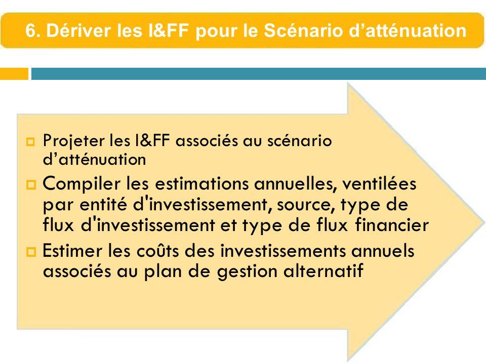 Projeter les I&FF associés au scénario datténuation Compiler les estimations annuelles, ventilées par entité d investissement, source, type de flux d investissement et type de flux financier Estimer les coûts des investissements annuels associés au plan de gestion alternatif 6.