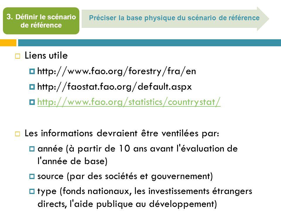 3. Définir le scénario de référence Préciser la base physique du scénario de référence Liens utile http://www.fao.org/forestry/fra/en http://faostat.f