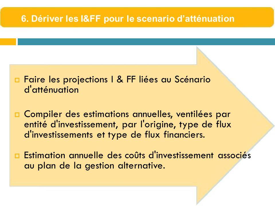 Faire les projections I & FF liées au Scénario d atténuation Compiler des estimations annuelles, ventilées par entité d investissement, par l origine, type de flux d investissements et type de flux financiers.