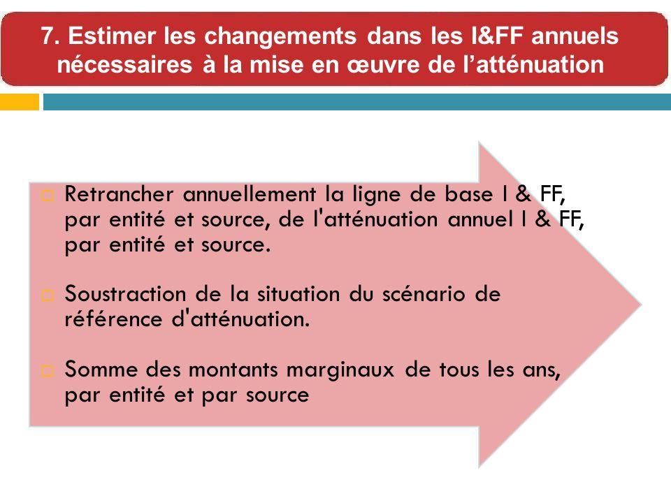 Retrancher annuellement la ligne de base I & FF, par entité et source, de l atténuation annuel I & FF, par entité et source.