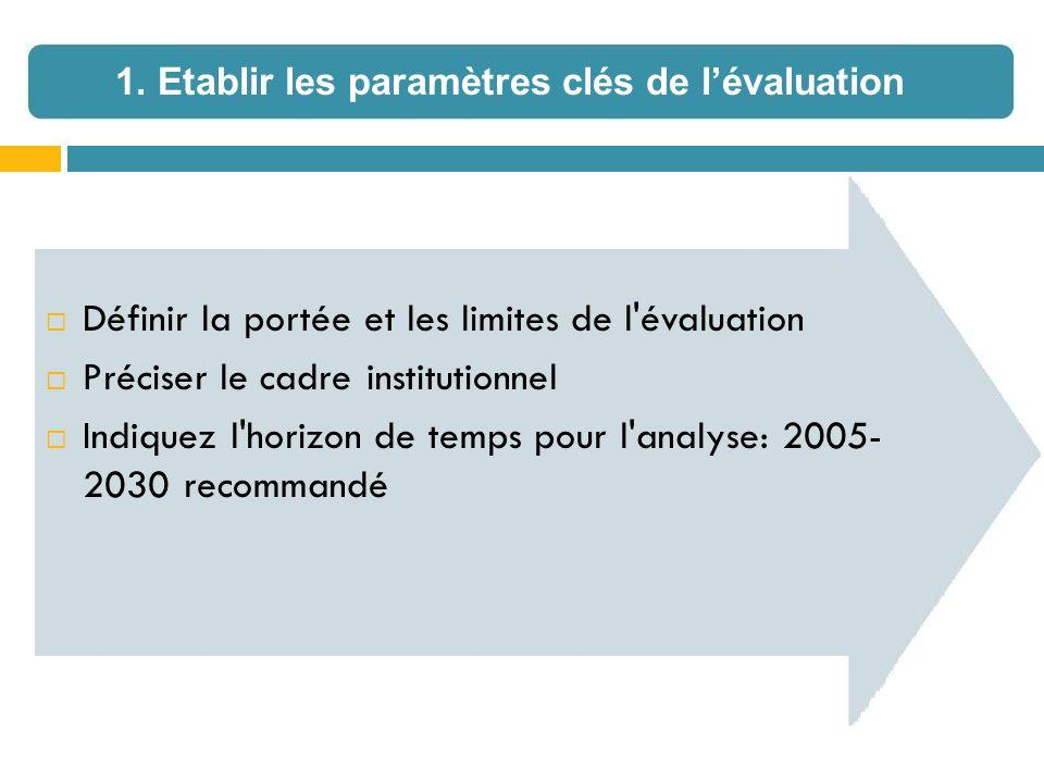 Définir la portée et les limites de l évaluation Préciser le cadre institutionnel Indiquez l horizon de temps pour l analyse: 2005- 2030 recommandé 1.