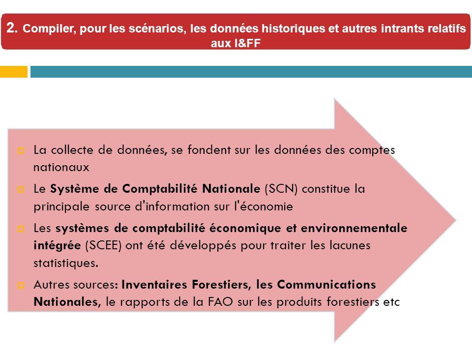 La collecte de données, se fondent sur les données des comptes nationaux Le Système de Comptabilité Nationale (SCN) constitue la principale source d information sur l économie Les systèmes de comptabilité économique et environnementale intégrée (SCEE) ont été développés pour traiter les lacunes statistiques.