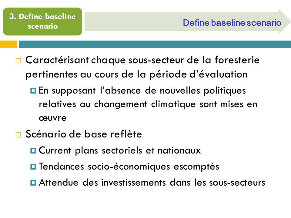 3. Define baseline scenario Caractérisant chaque sous-secteur de la foresterie pertinentes au cours de la période dévaluation En supposant labsence de