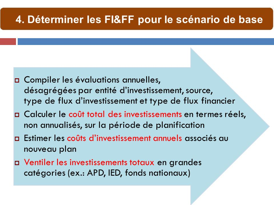 Compiler les évaluations annuelles, désagrégées par entité dinvestissement, source, type de flux dinvestissement et type de flux financier Calculer le