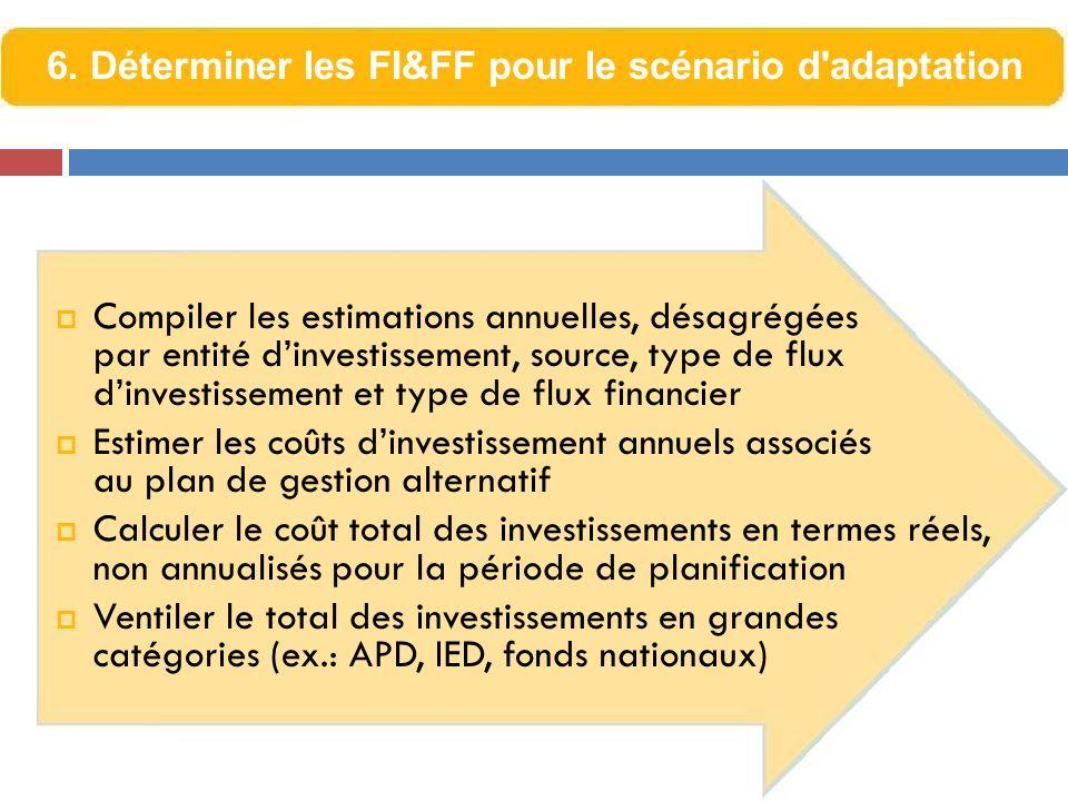 Compiler les estimations annuelles, désagrégées par entité dinvestissement, source, type de flux dinvestissement et type de flux financier Estimer les