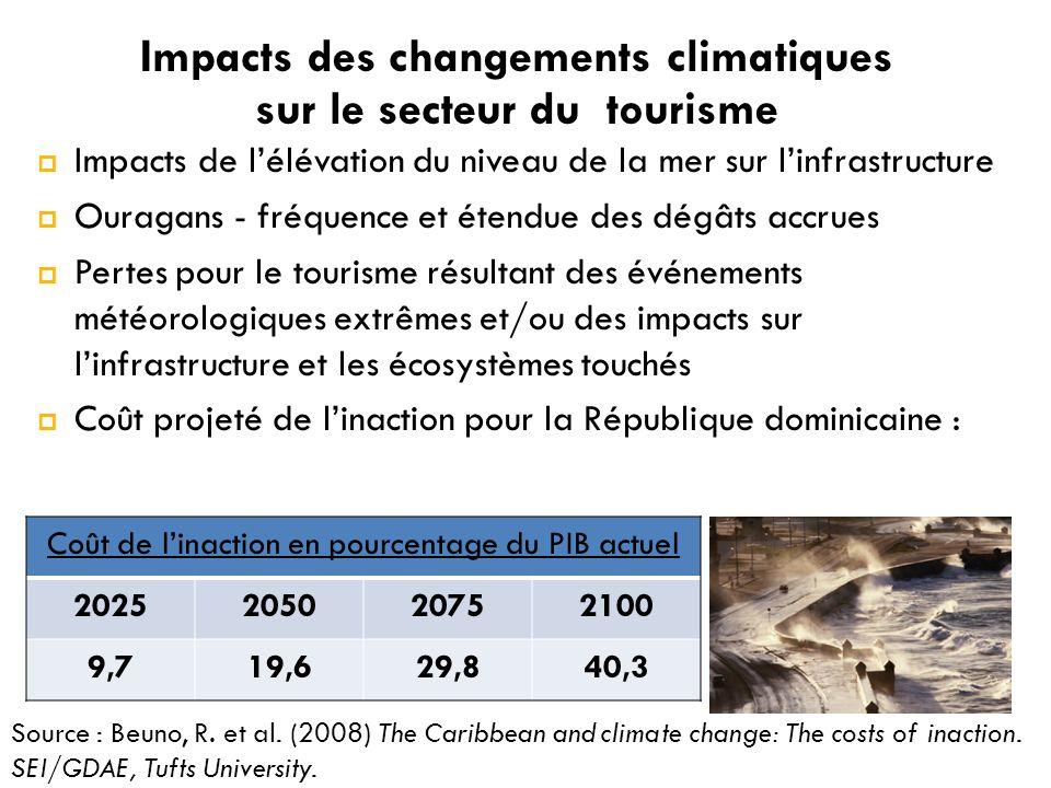 Impacts de lélévation du niveau de la mer sur linfrastructure Ouragans - fréquence et étendue des dégâts accrues Pertes pour le tourisme résultant des