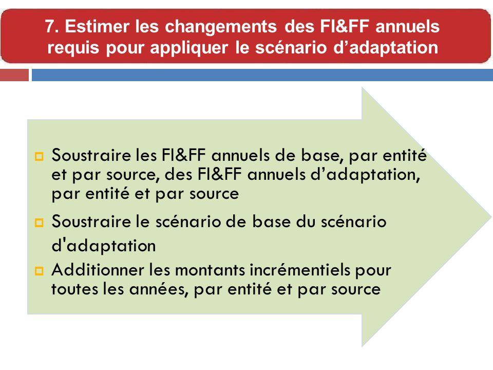 Soustraire les FI&FF annuels de base, par entité et par source, des FI&FF annuels dadaptation, par entité et par source Soustraire le scénario de base