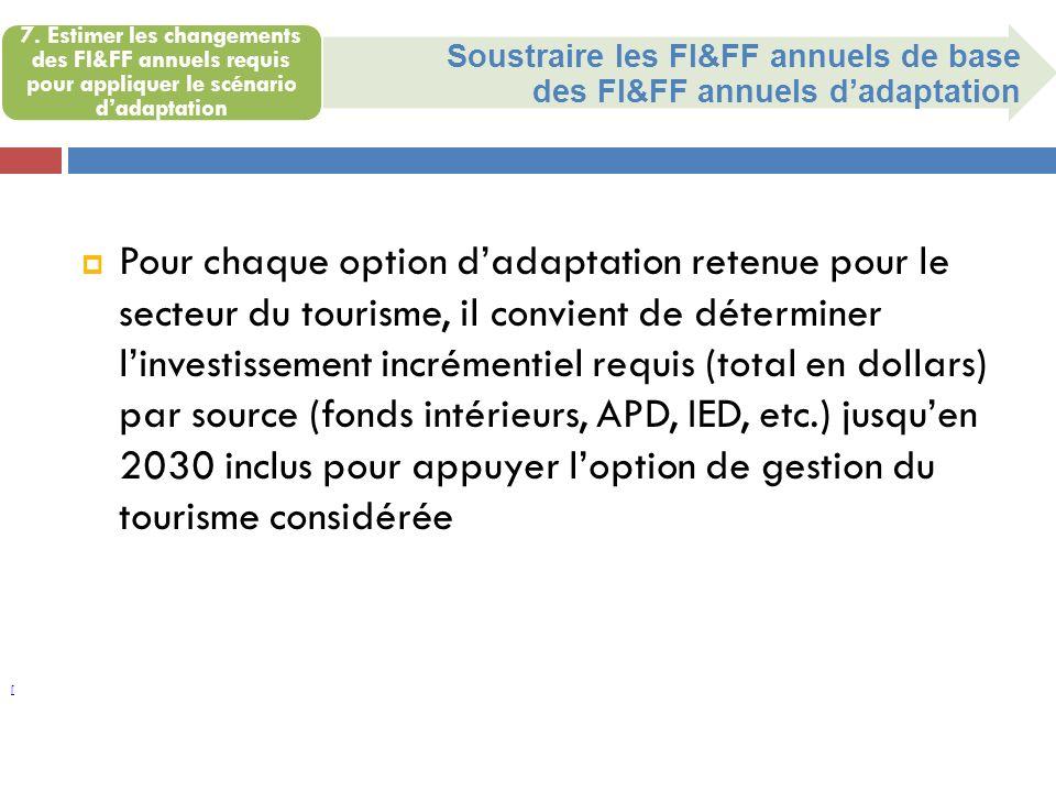[ Soustraire les FI&FF annuels de base des FI&FF annuels dadaptation 7. Estimer les changements des FI&FF annuels requis pour appliquer le scénario da