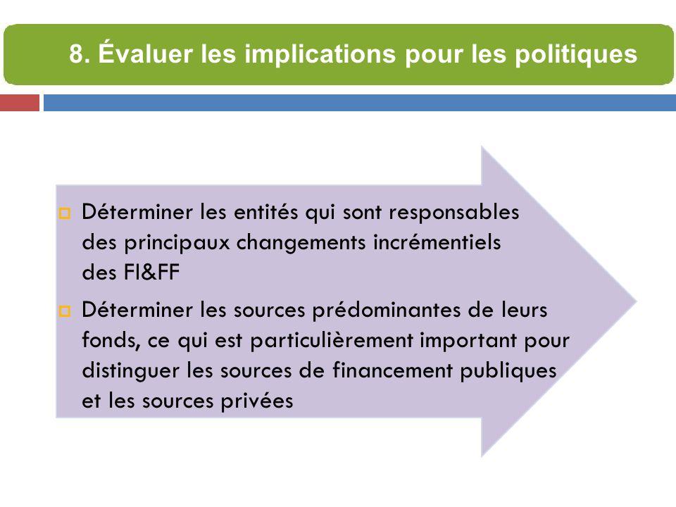 Déterminer les entités qui sont responsables des principaux changements incrémentiels des FI&FF Déterminer les sources prédominantes de leurs fonds, c