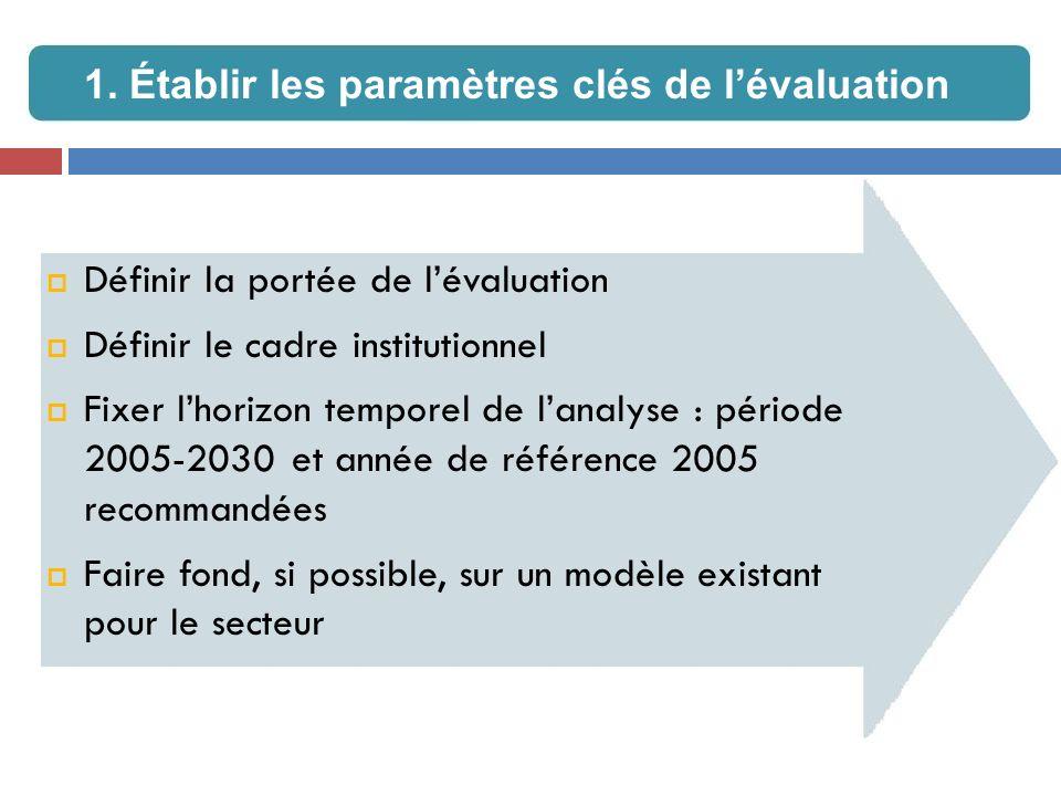 Définir la portée de lévaluation Définir le cadre institutionnel Fixer lhorizon temporel de lanalyse : période 2005-2030 et année de référence 2005 re