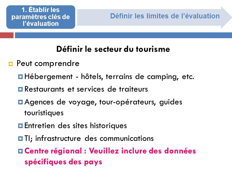 Définir les limites de lévaluation 1. Établir les paramètres clés de lévaluation Peut comprendre Hébergement - hôtels, terrains de camping, etc. Resta