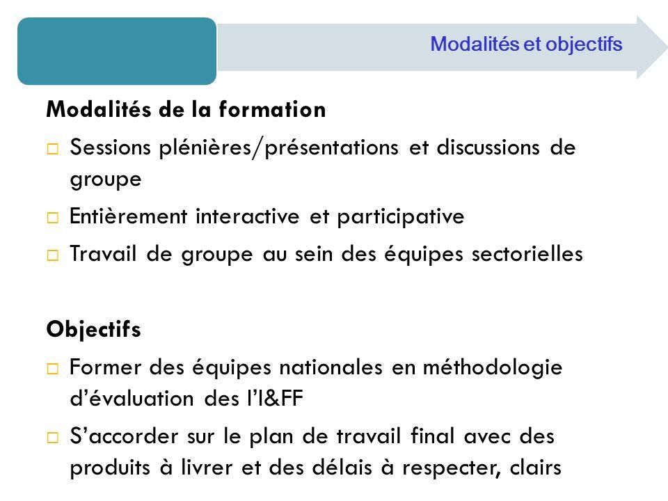 Estimation des changements dans les I&FF cumulés Estimation des changements dans les I&FF annuels