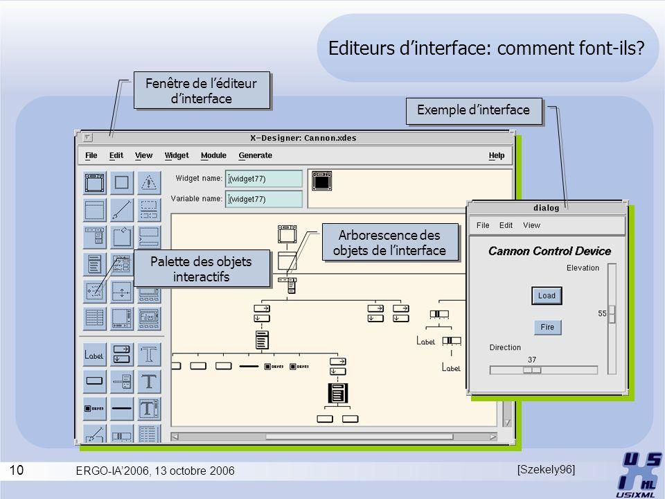 10 ERGO-IA2006, 13 octobre 2006 Editeurs dinterface: comment font-ils? Fenêtre de léditeur dinterface Exemple dinterface Arborescence des objets de li