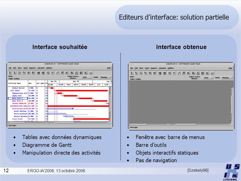 12 ERGO-IA2006, 13 octobre 2006 Editeurs dinterface: solution partielle Tables avec données dynamiques Diagramme de Gantt Manipulation directe des act