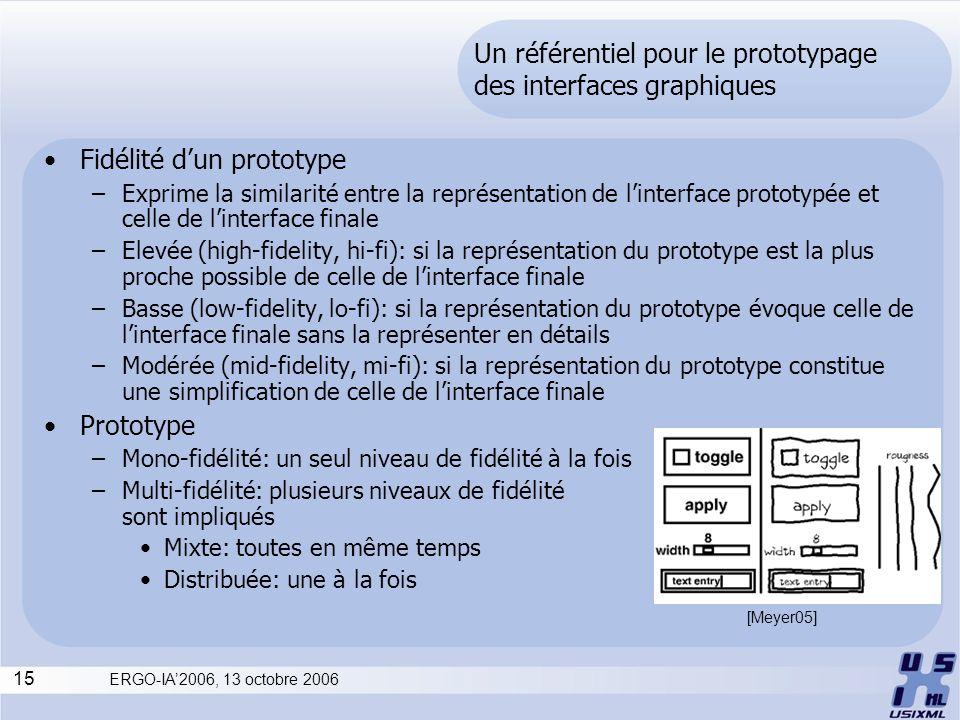 15 ERGO-IA2006, 13 octobre 2006 Un référentiel pour le prototypage des interfaces graphiques Fidélité dun prototype –Exprime la similarité entre la re