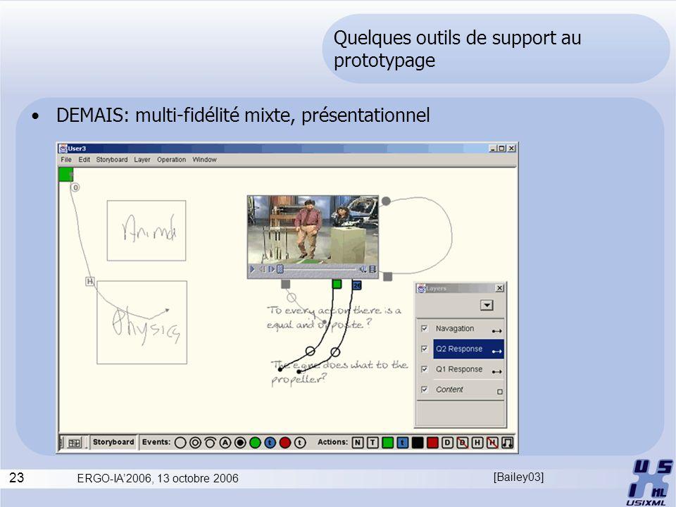 23 ERGO-IA2006, 13 octobre 2006 Quelques outils de support au prototypage DEMAIS: multi-fidélité mixte, présentationnel [Bailey03]
