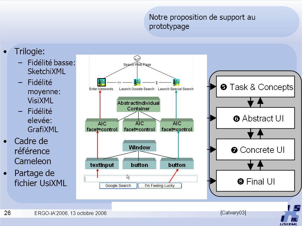 26 ERGO-IA2006, 13 octobre 2006 Notre proposition de support au prototypage Trilogie: –Fidélité basse: SketchiXML –Fidélité moyenne: VisiXML –Fidélité