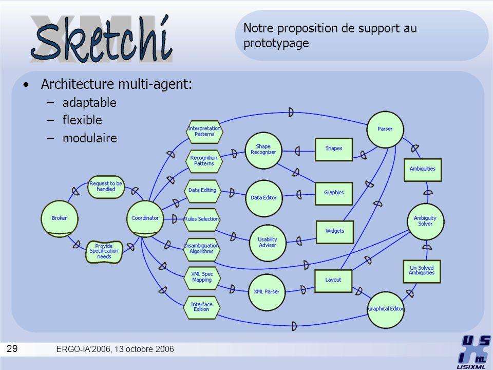 29 ERGO-IA2006, 13 octobre 2006 Notre proposition de support au prototypage Architecture multi-agent: –adaptable –flexible –modulaire