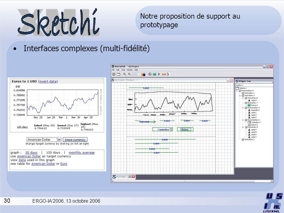 30 ERGO-IA2006, 13 octobre 2006 Notre proposition de support au prototypage Interfaces complexes (multi-fidélité)