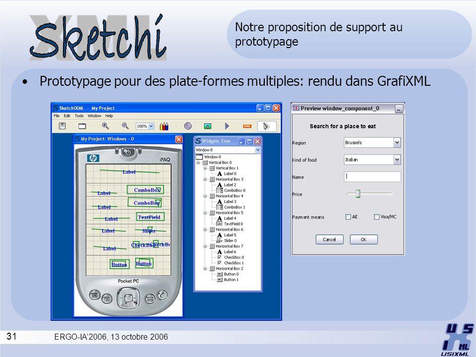 31 ERGO-IA2006, 13 octobre 2006 Notre proposition de support au prototypage Prototypage pour des plate-formes multiples: rendu dans GrafiXML