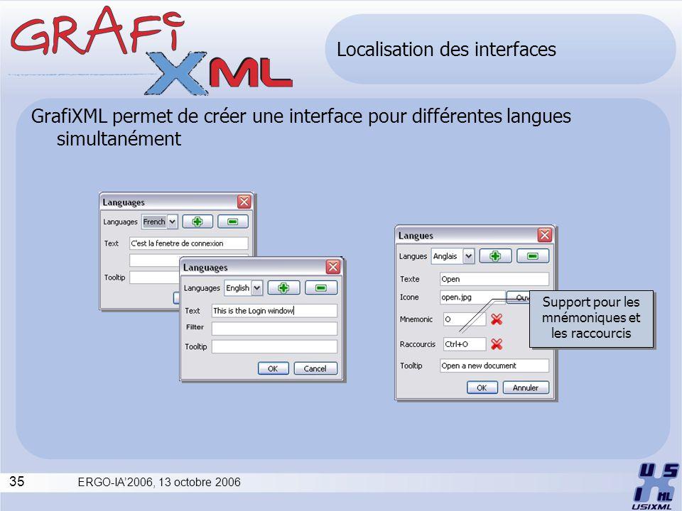 35 ERGO-IA2006, 13 octobre 2006 Localisation des interfaces GrafiXML permet de créer une interface pour différentes langues simultanément Support pour