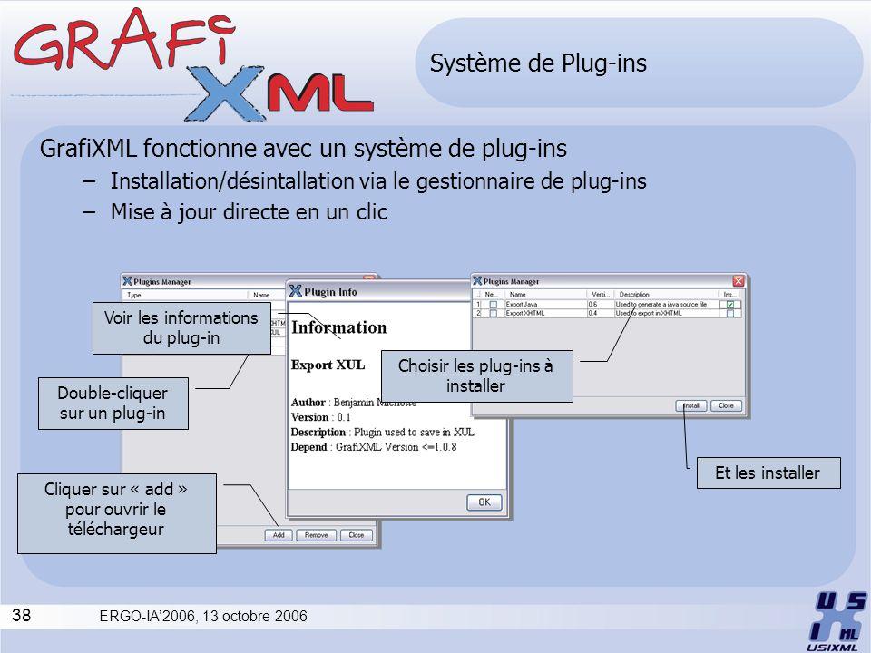 38 ERGO-IA2006, 13 octobre 2006 Système de Plug-ins GrafiXML fonctionne avec un système de plug-ins –Installation/désintallation via le gestionnaire d