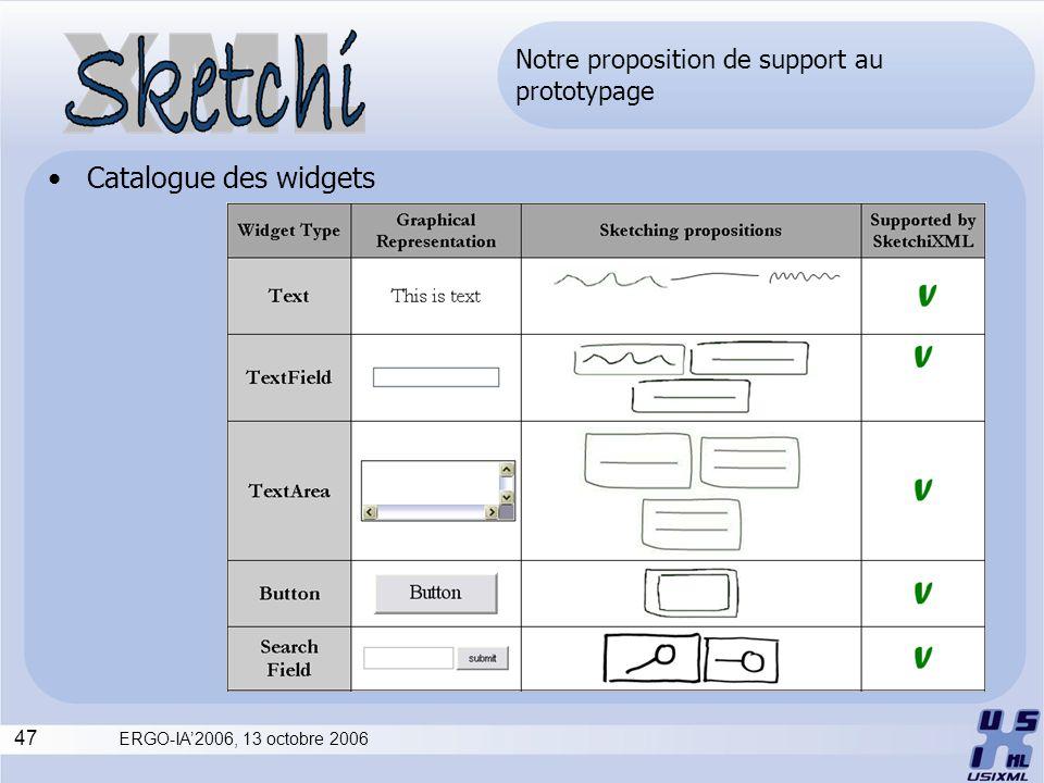 47 ERGO-IA2006, 13 octobre 2006 Notre proposition de support au prototypage Catalogue des widgets