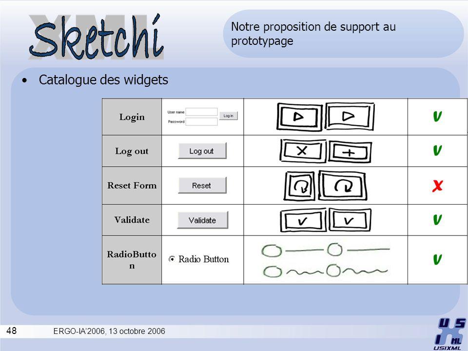48 ERGO-IA2006, 13 octobre 2006 Notre proposition de support au prototypage Catalogue des widgets