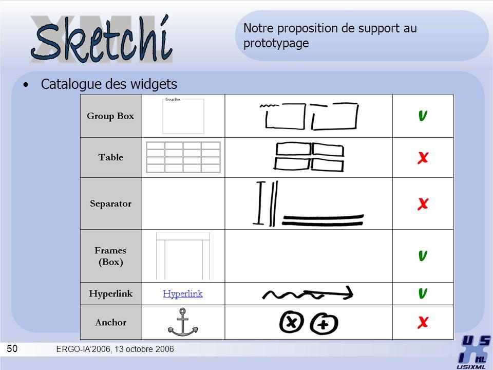 50 ERGO-IA2006, 13 octobre 2006 Notre proposition de support au prototypage Catalogue des widgets