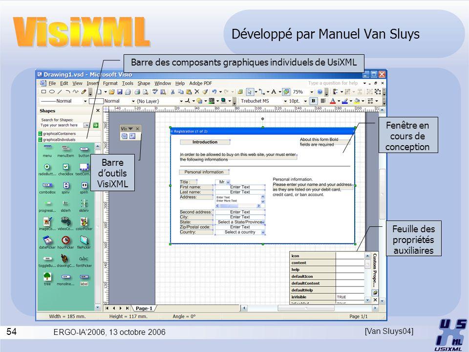 54 ERGO-IA2006, 13 octobre 2006 Développé par Manuel Van Sluys Fenêtre en cours de conception Feuille des propriétés auxiliaires Barre doutils VisiXML