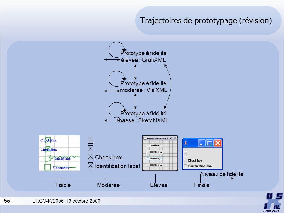 55 ERGO-IA2006, 13 octobre 2006 Trajectoires de prototypage (révision) Prototype à fidélité élevée : GrafiXML Prototype à fidélité modérée : VisiXML P