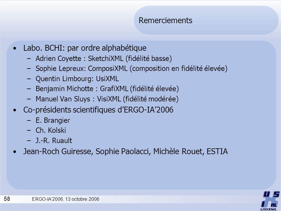 58 ERGO-IA2006, 13 octobre 2006 Remerciements Labo. BCHI: par ordre alphabétique –Adrien Coyette : SketchiXML (fidélité basse) –Sophie Lepreux: Compos