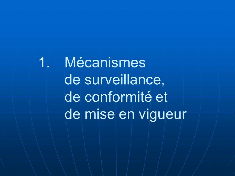 1. 1.Mécanismes de surveillance, de conformité et de mise en vigueur