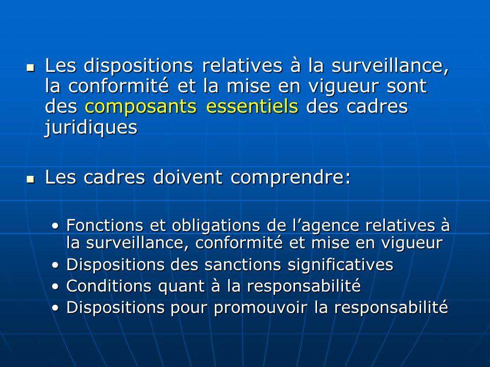 Les dispositions relatives à la surveillance, la conformité et la mise en vigueur sont des composants essentiels des cadres juridiques Les disposition