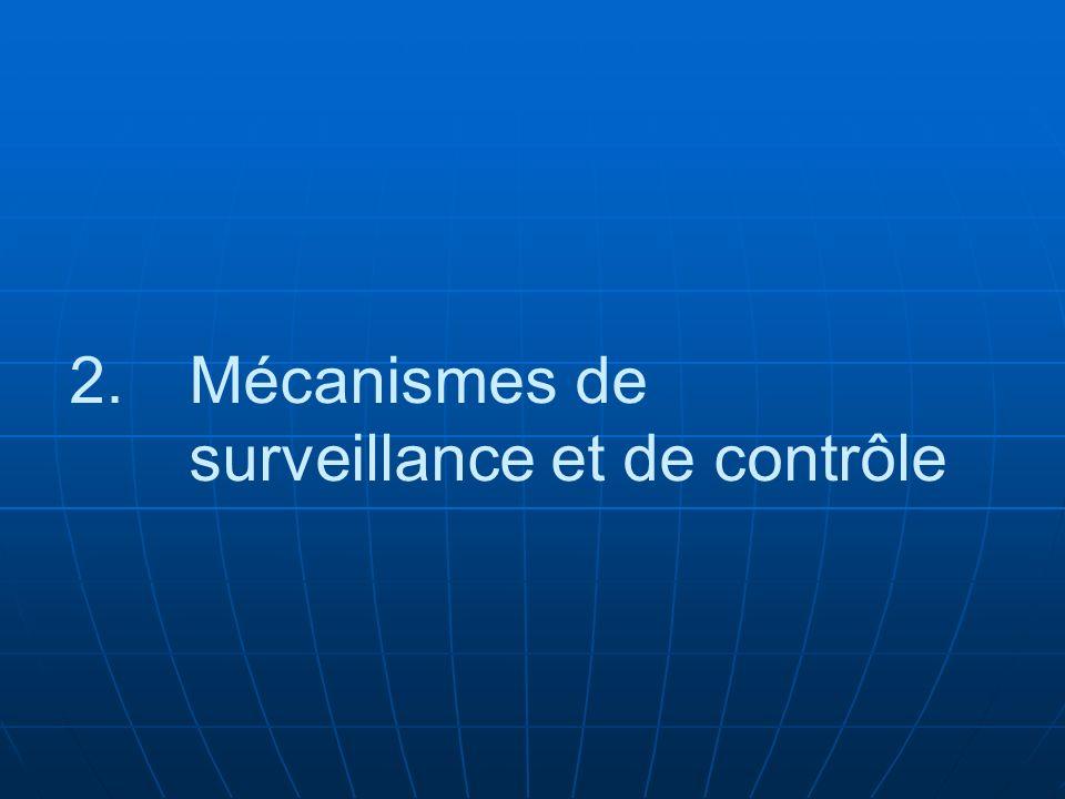 2. 2.Mécanismes de surveillance et de contrôle