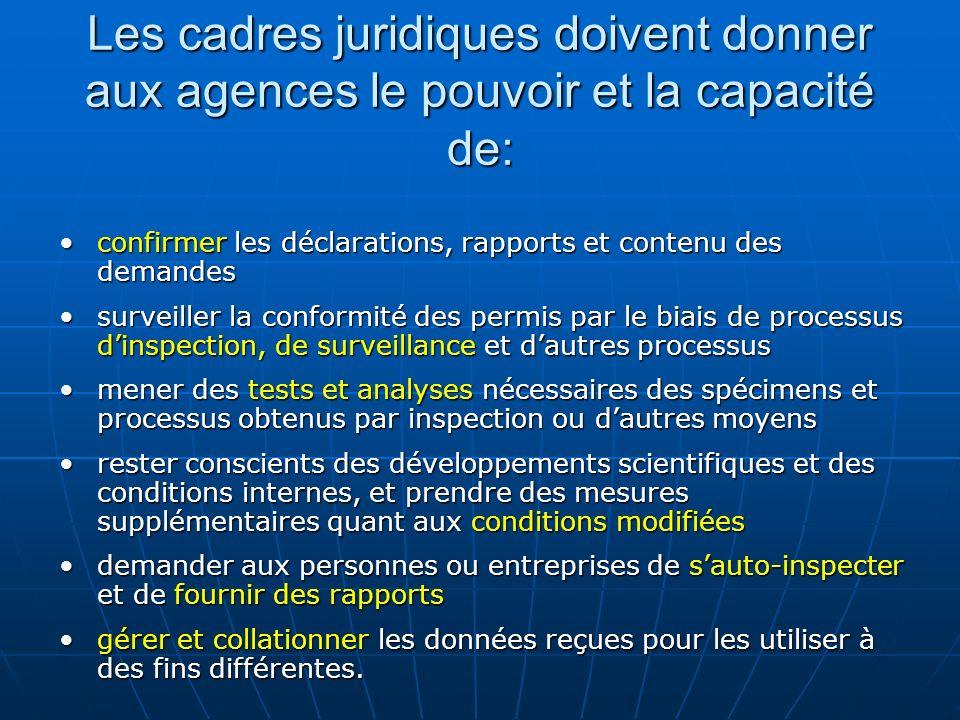 Les cadres juridiques doivent donner aux agences le pouvoir et la capacité de: confirmer les déclarations, rapports et contenu des demandesconfirmer l