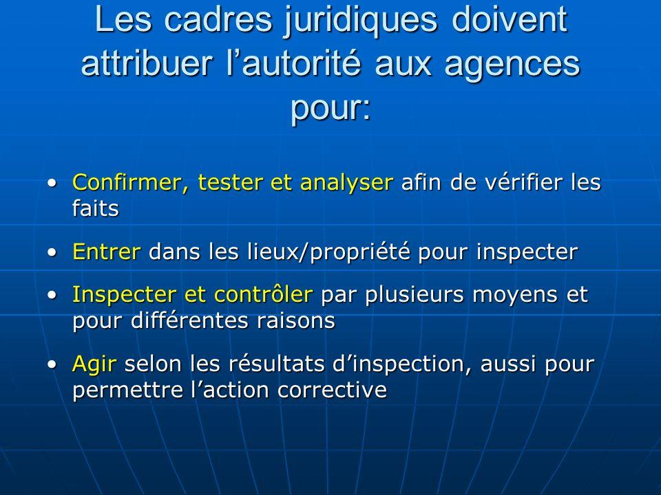 Les cadres juridiques doivent attribuer lautorité aux agences pour: Confirmer, tester et analyser afin de vérifier les faitsConfirmer, tester et analy