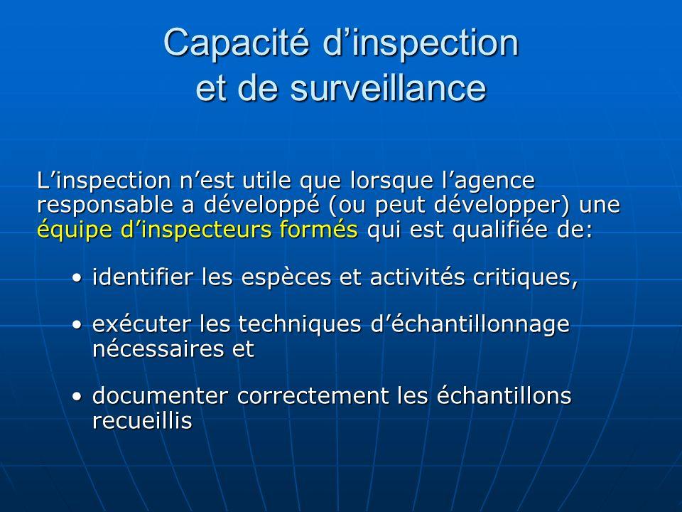 Capacité dinspection et de surveillance Linspection nest utile que lorsque lagence responsable a développé (ou peut développer) une équipe dinspecteur
