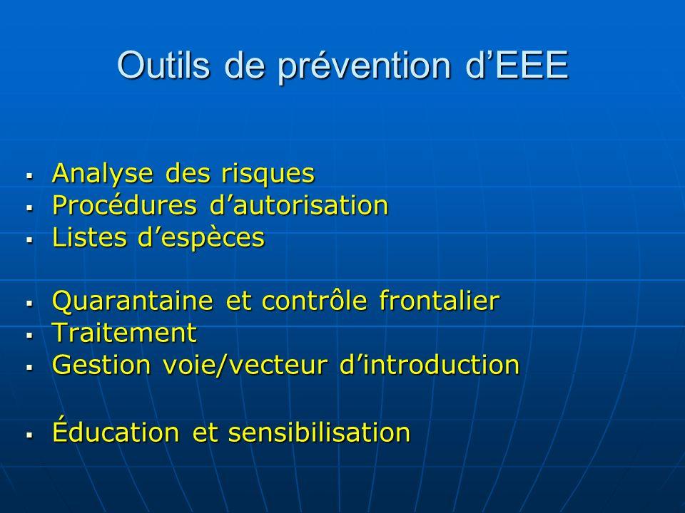 Outils de prévention dEEE Analyse des risques Analyse des risques Procédures dautorisation Procédures dautorisation Listes despèces Listes despèces Qu